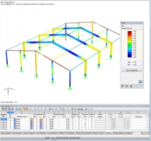 Structure Design Analysis Manufacturer, Exporter and Supplier in Guadeloupe